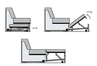 Схема механизма дивана Дельфин